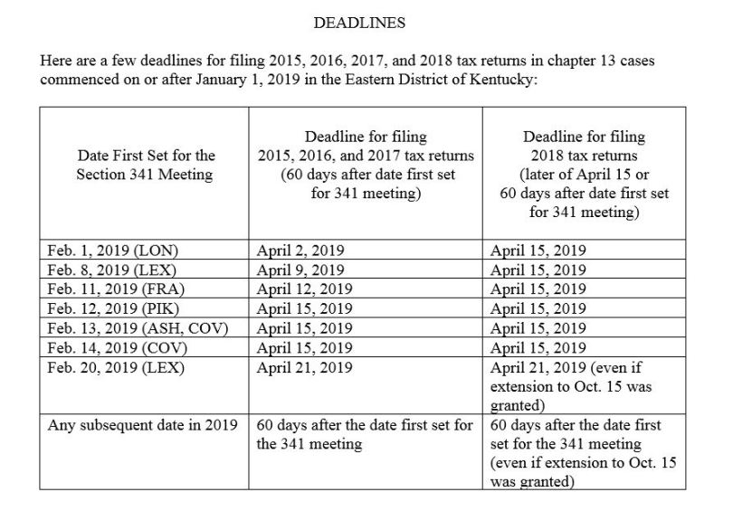 edky ch 13 trustee's tax return deadlines 2019